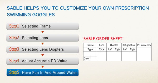 44a488a54d SABLE HELPS YOU TO CUSTOMIZE YOUR OWN PRESCRIPTION SWIMMING GOGGLES. Please  follow the 5 steps to select the style